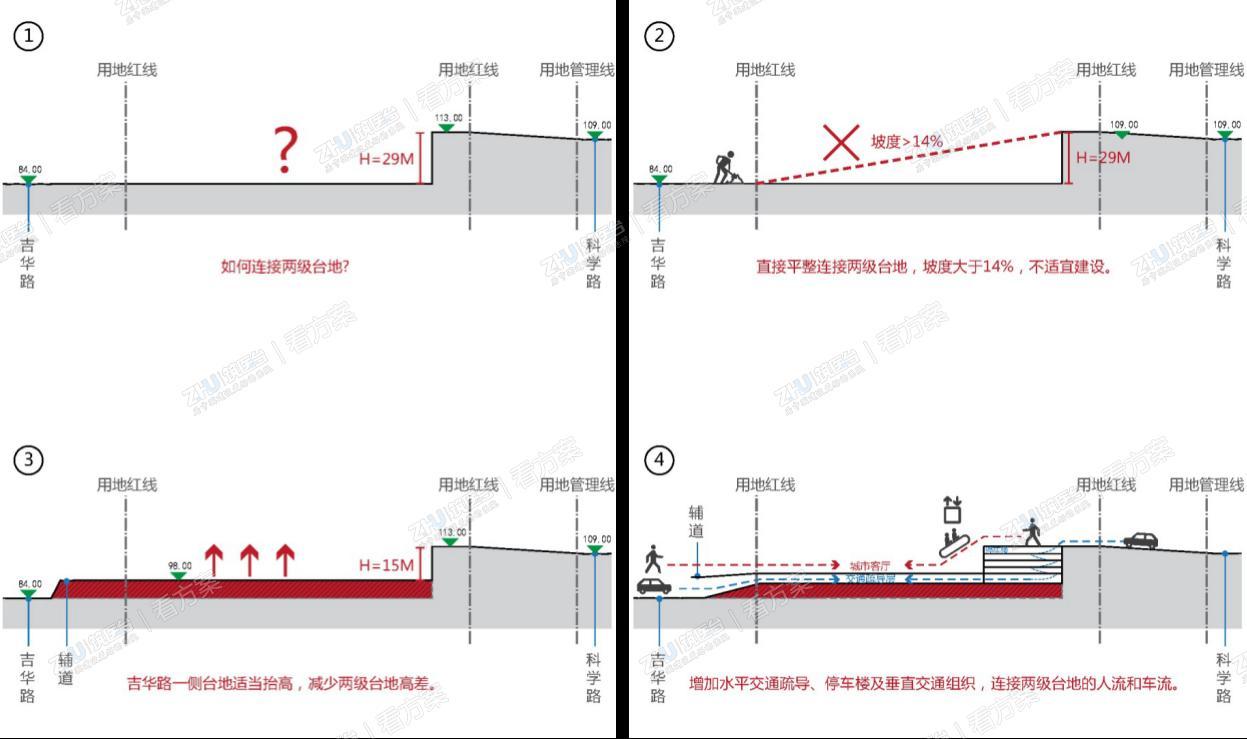 深圳市吉华医院(原深圳市肿瘤医院)项目