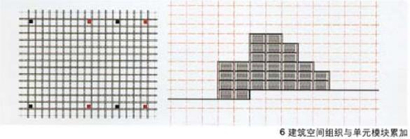 """一、强调""""模块化""""弹性发展理念的一期建设    一期搬迁工程于1984年完成,涉及大部分医疗部门和临床医学机构,使用面积达60000㎡。20世纪80年代正是德国工业高速发展的时期,经济飞速增长,这个时代的设计师更着意于运用先进的工业技术进行建筑设计:模块化的设计、技术设备的外露、预制构件的运用……一期工程与其被称作""""建筑"""",不如冠之以""""展品""""更恰当,它完全是一件""""工业技术革命的展品"""",向人们诉说着20世纪80年代的工业史、社会史和经济史。    模块化的设计强调对各类功能空间进行类型划分,将相同功能的空间组织在一个单元内,通过单元模块化集成的组合方式实现建筑从单元到整体的转变。各单元模块如同批量生产的标准化机器零件,强调空间使用的标准化、资源配置的集约化以及各类管线和设备的集中布置。菲利普斯大学附属医院一期建设具有如下特点:在结构方面,建筑以纯粹的支撑柱和预制构件作为支承结构(图5),并按照格网进行空间结构的组织和单元模块的累加(图6),垂直交通均匀布置于格网系统中,与水平交通共同构成建筑空间最基本的主体框架在形态方面,建筑外露的结构框架形成具有韵律感的立面格网;在材料方面,建筑的承重结构采用预制的钢筋混凝土构件,墙体和立面则采用预制的框架构件(合成材料、玻璃);在弹性设计方面(图7)。建筑可通过加减模块对功能进行调整和完善,同时,建筑还在水平和垂直方向具有极好的扩展性,可通过不断扩建实现未来功能扩充的可能。。"""