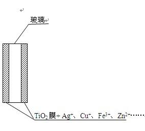中国镀膜抗菌玻璃产品种类及技术应用