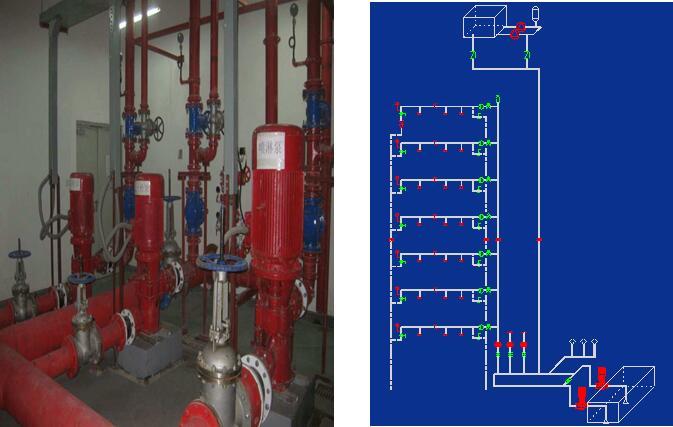 消防系统---喷淋系统