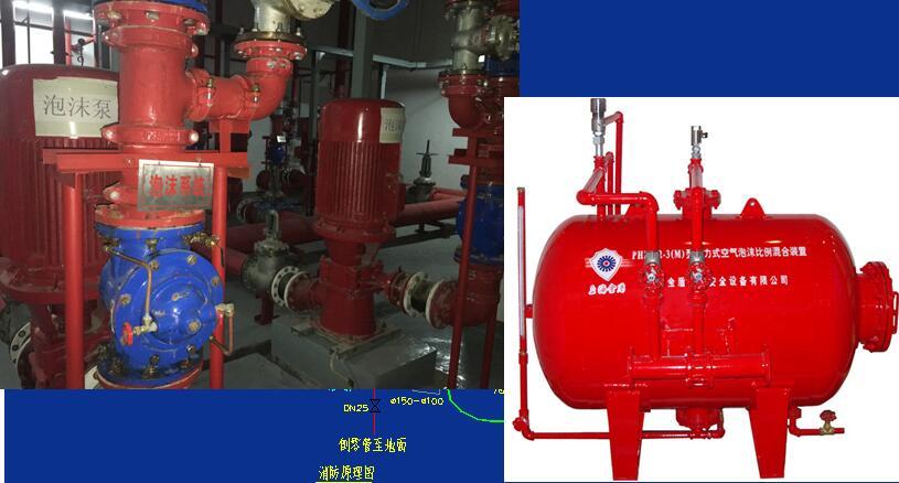 消防系统--泡沫灭火系统
